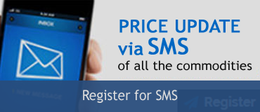Price Update Via SMS